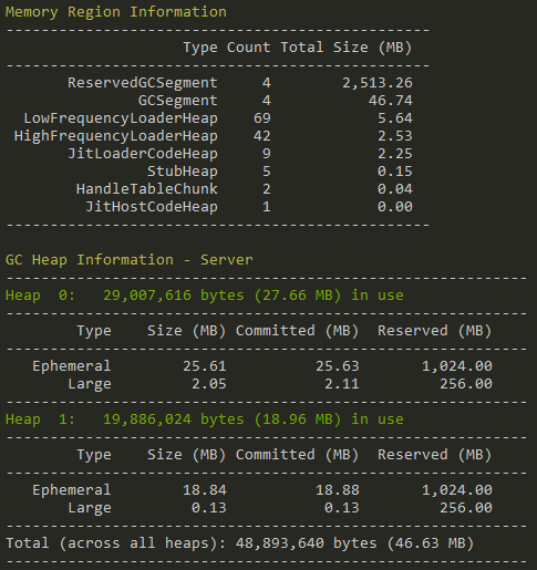 Analysing  NET Memory Dumps with CLR MD · Performance is a