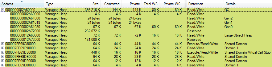 Memory Usage Inside the CLR · Performance is a Feature!