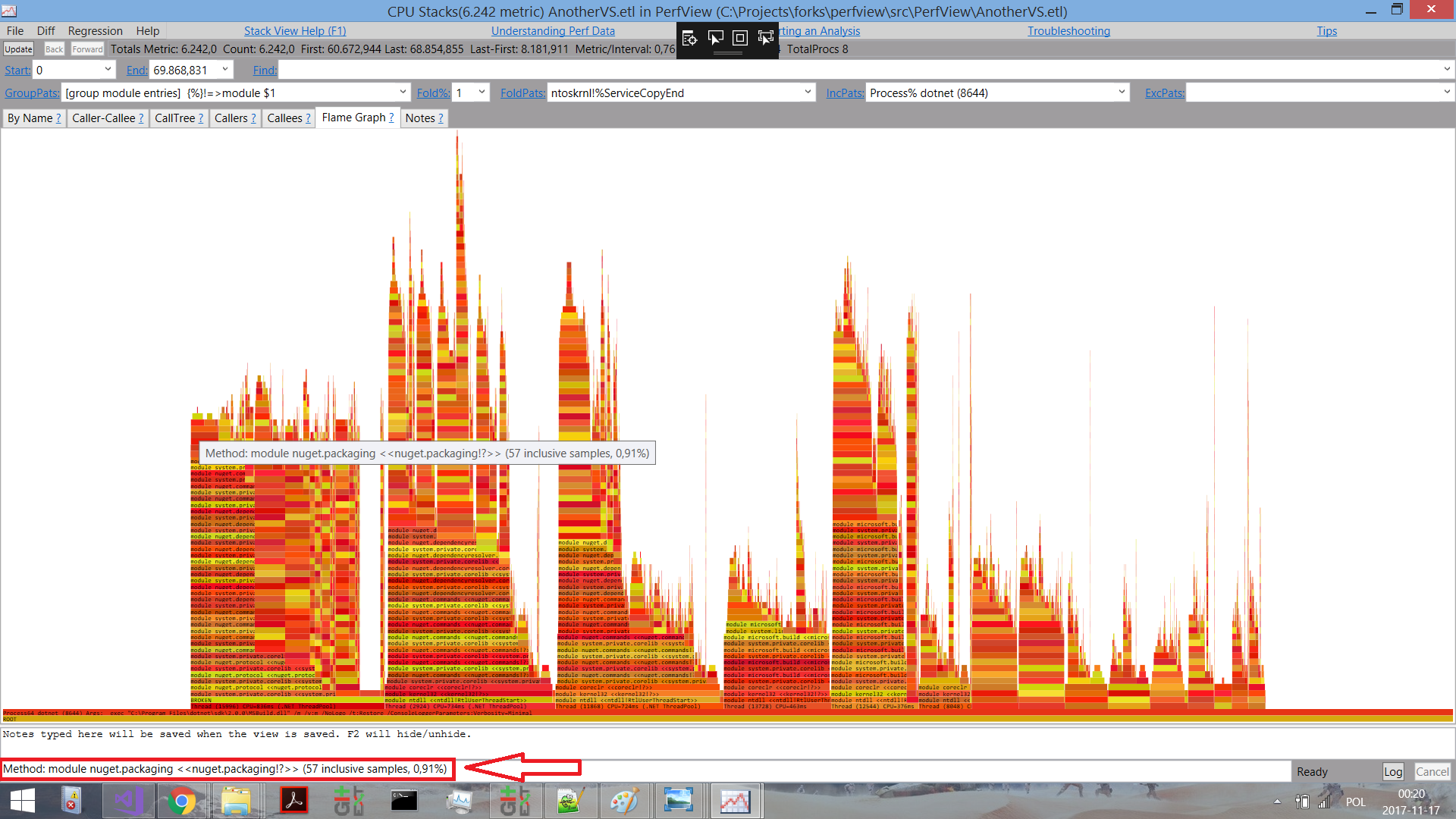 PerfView Flamegraphs
