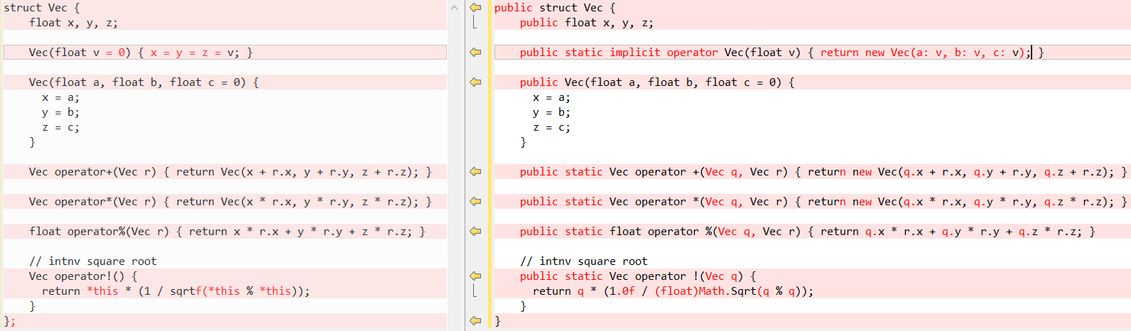 Il2cpp Decompiler
