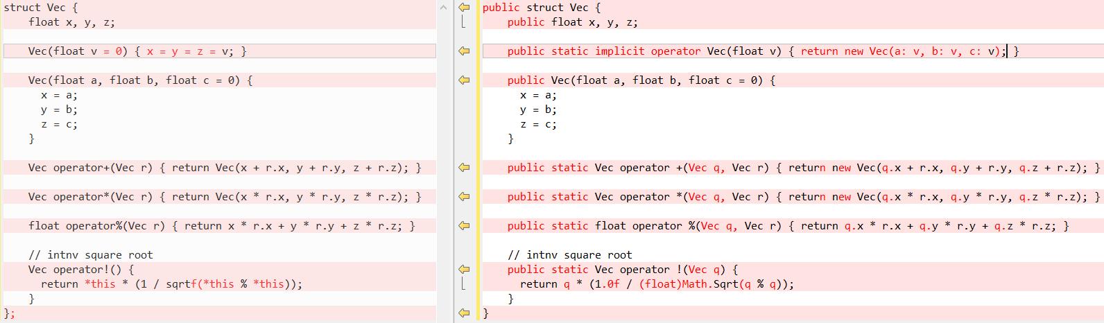 Diff - C++ v. C# - struct Vec