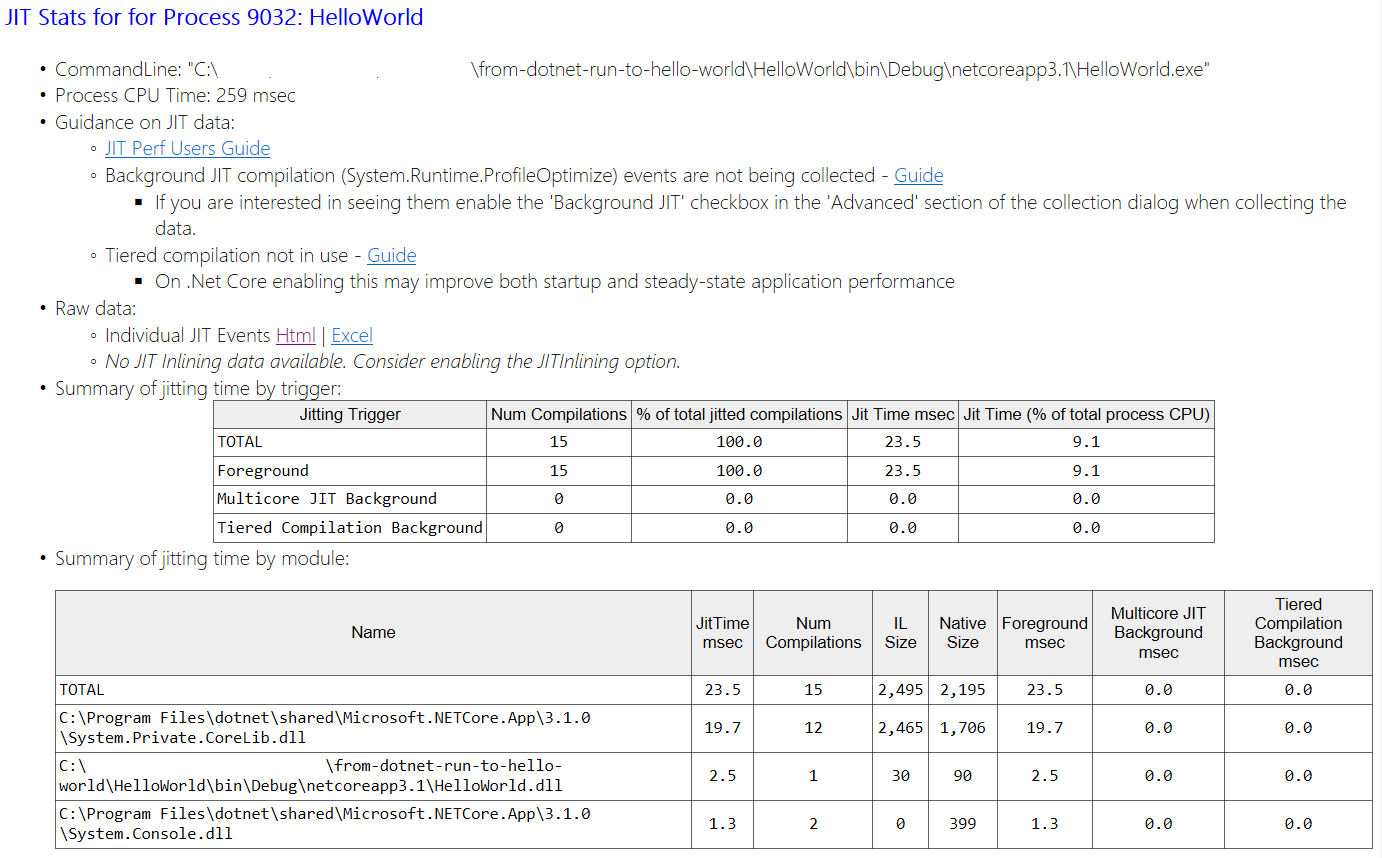 JIT Stats for HelloWorld